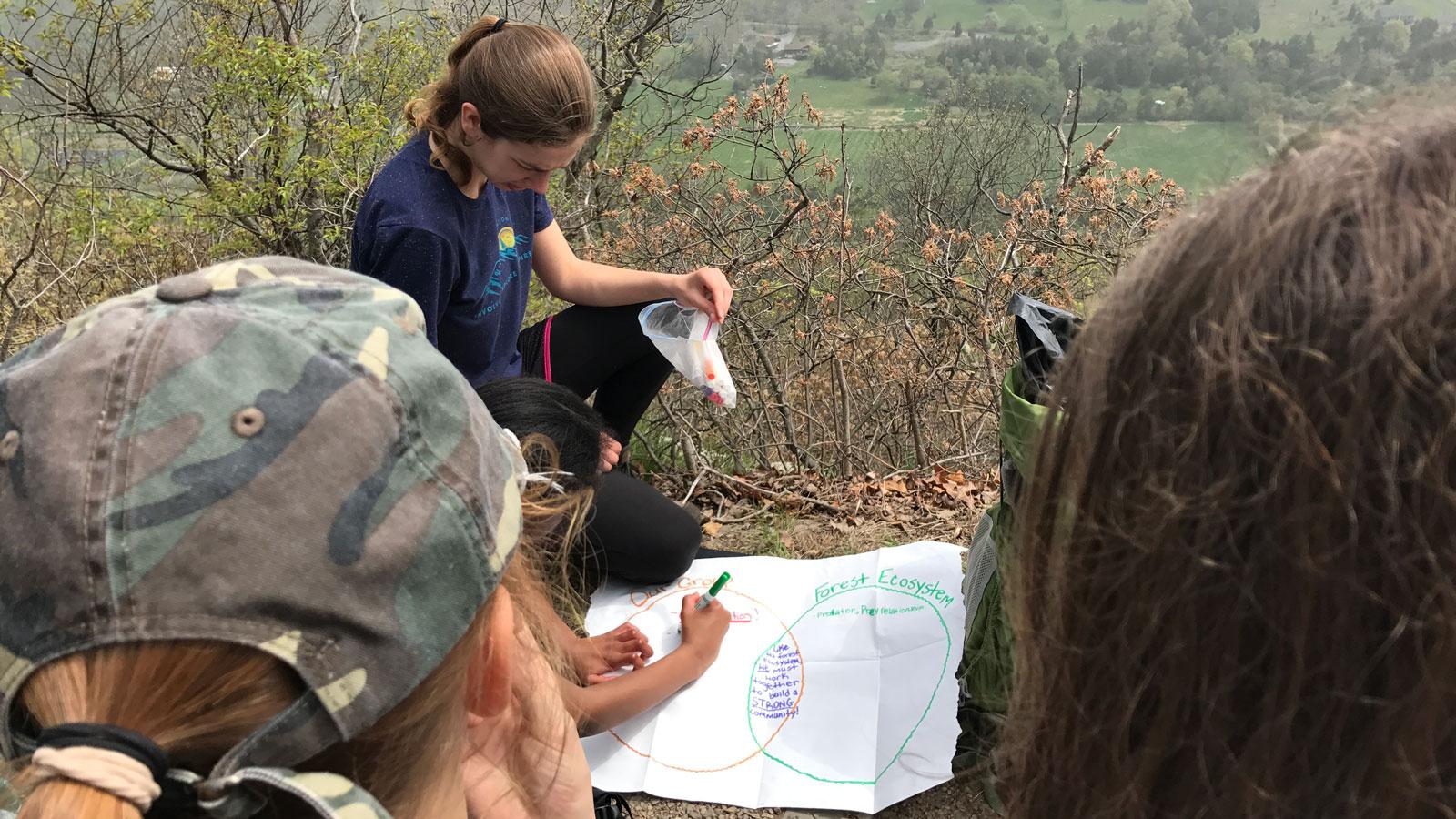 Sixth grade hiking trip in Delaware Water Gap